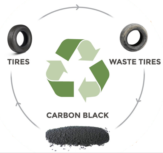 Black Bear_Circular Economy_Copyright_Black Bear Carbon BV